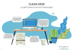 """Awareness- Poster """"Clean Desk"""""""